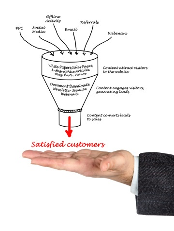 Content_Marketing_Strategy_2